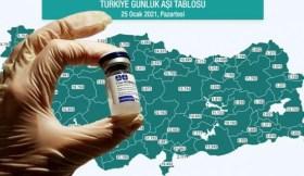 Türkiye'nin aşı haritası erişime açıldı: İşte son durum