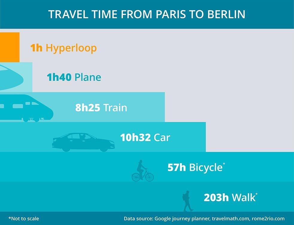 süper hızlı hızyuvar trenler