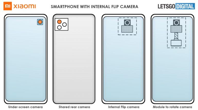https://i0.wp.com/shiftdelete.net/wp-content/uploads/2021/05/xioami-den-yeni-patent-ekran-alti-cevrilebilen-kamera-1.jpg?resize=770%2C428&ssl=1