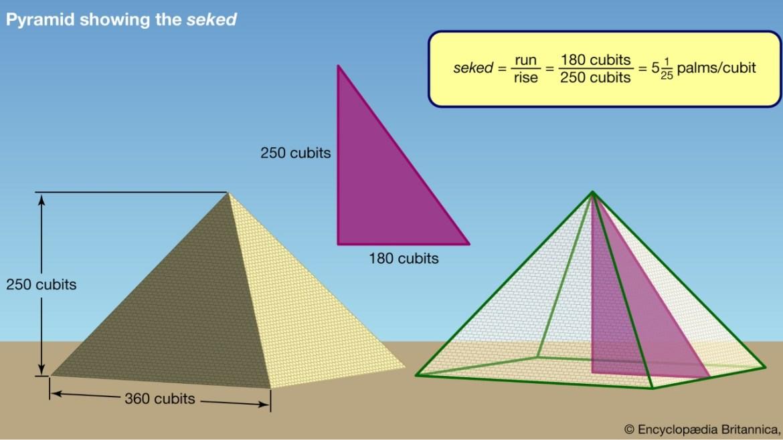 Mısır piramitlerinde pi ve altın oran.