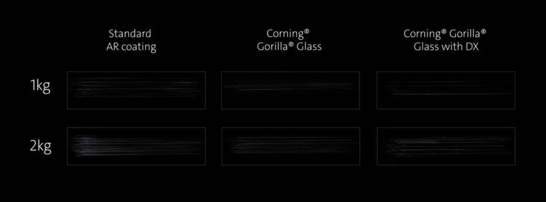 Gorilla Glass DX ve DX Plus tanıtıldı