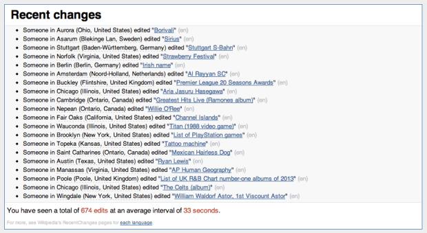 wikipediamap_feed
