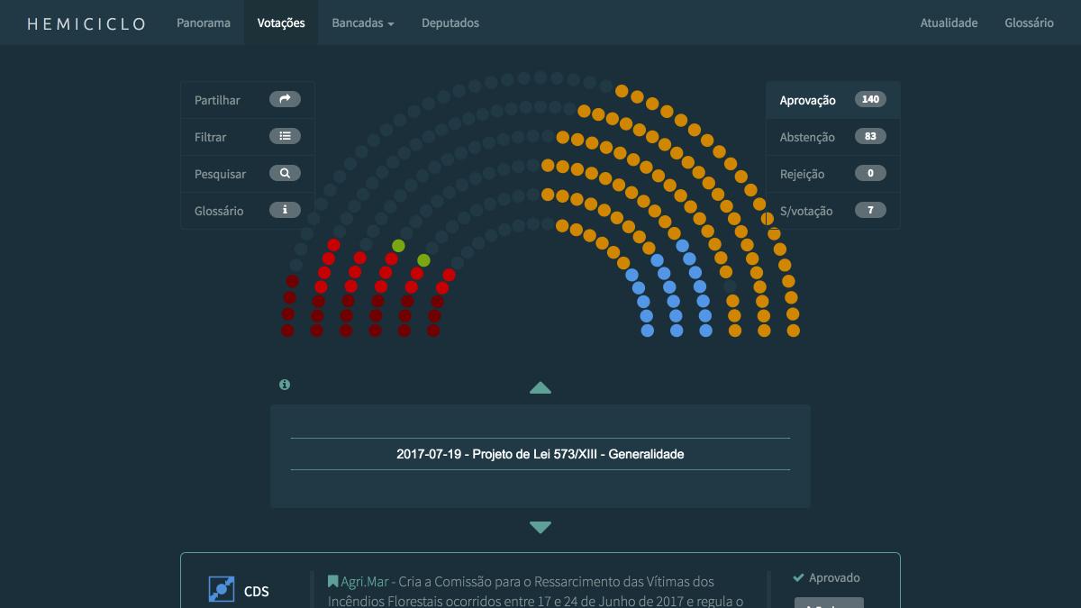 site assembleia da república