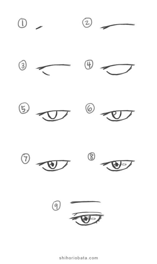 How To Draw Male Anime Eyes : anime, Anime, Eyes:, Tutorial