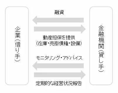 abl_shikumi