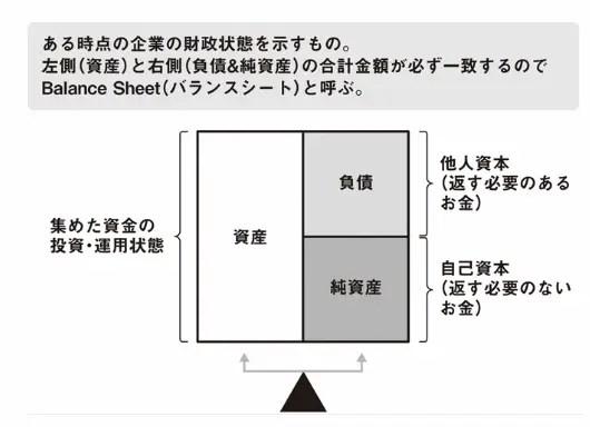 簿価純資産法
