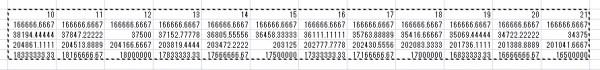 シミュレーションシートの情報を借入金返済計画表にコピペする