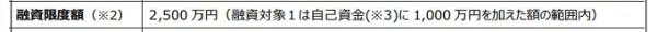 東京都中小企業制度融資「創業融資」