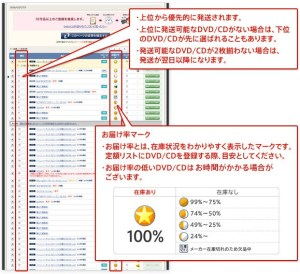 TSUTAYA DISCAS(ツタヤディスカス)でDVDを無料レンタルする方法についての参考画像