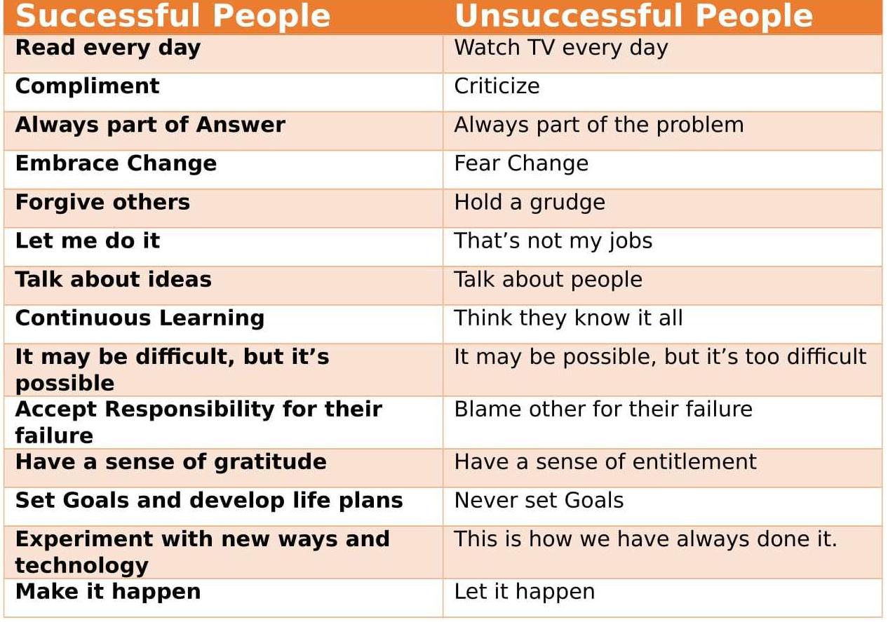 successful-people.jpg