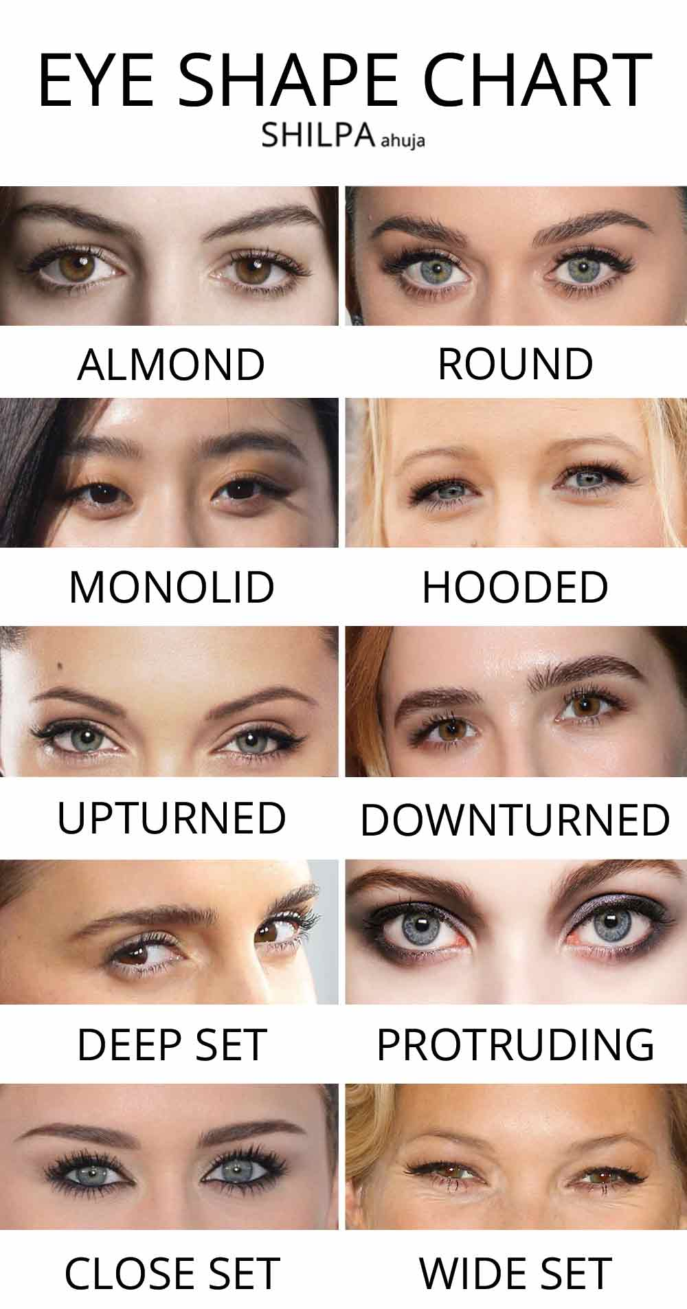 hight resolution of eye shape chart different types guide downturned hooded