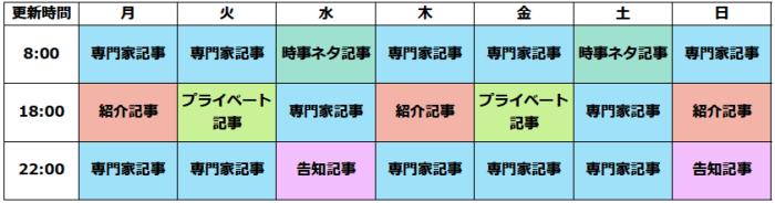 スクリーンショット 2015-08-05 17.31.43