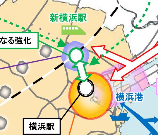 <相鉄直通線~新幹線、新幹線~リニア駅>新横浜は近未来も重要拠点駅に位置付け