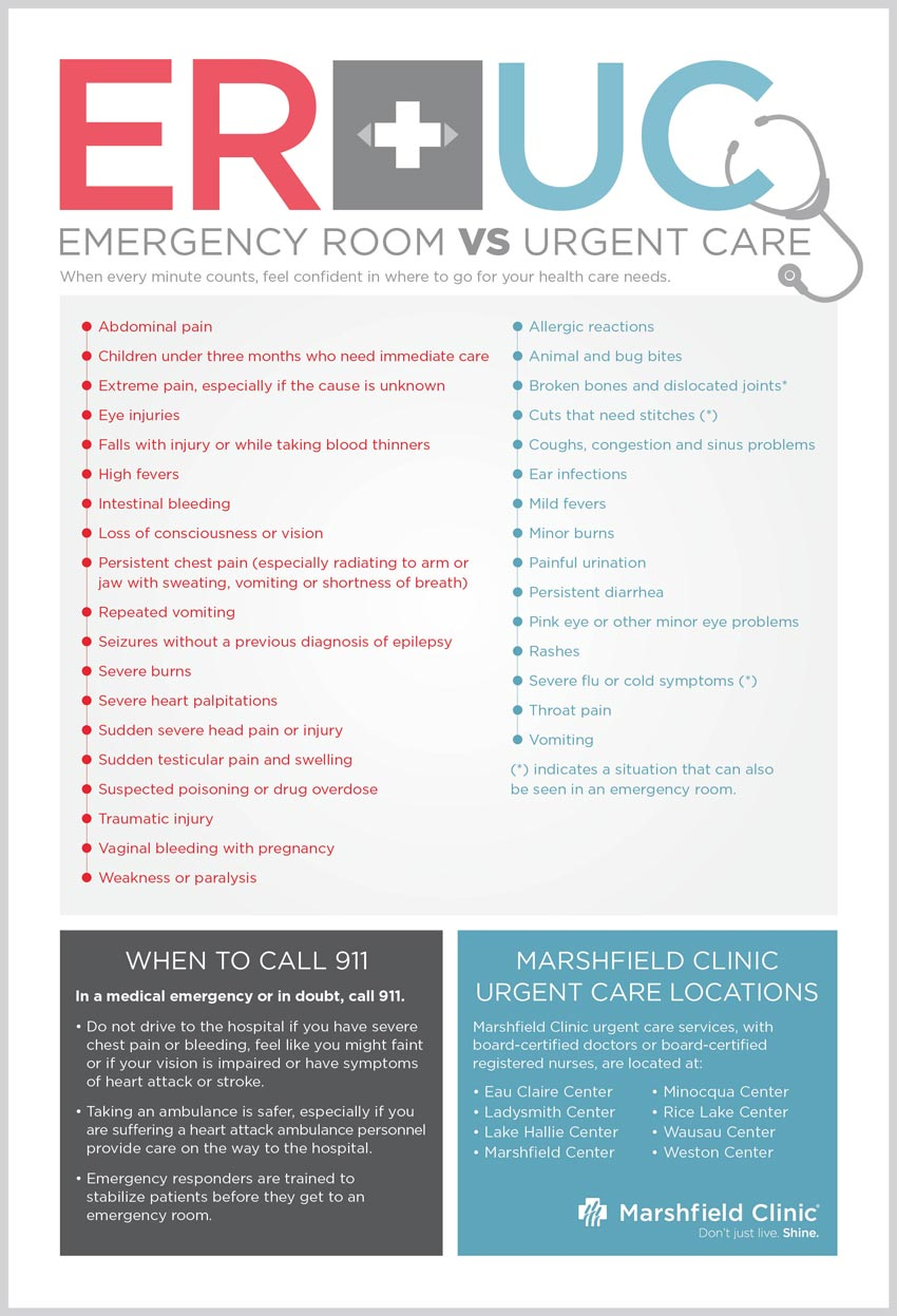 Urgent care vs emergency care  Shine365 from Marshfield Clinic