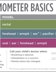 Chart thermometer basics use guide by age also which type is best for your child shine rh shine rshfieldclinic