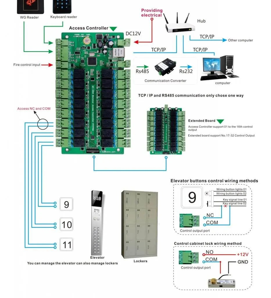 medium resolution of 16 floors elevator controller wiring diagram 933x1024 elevator control panel for 16 floors sa