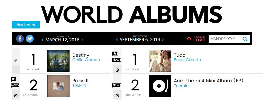 SHINee US iTunes & Billboard Chart History – SHINee USA