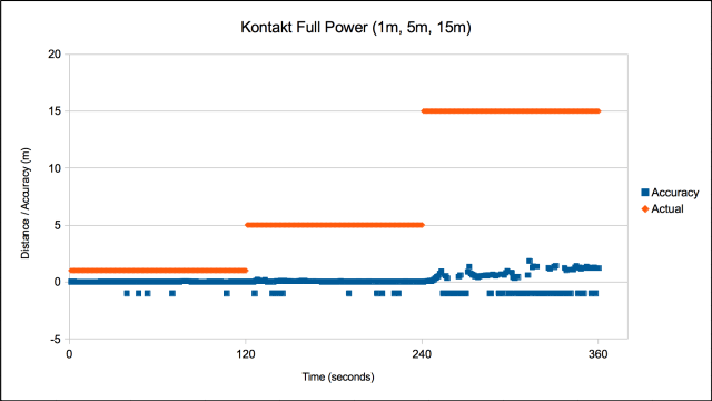 Kontakt Full Power