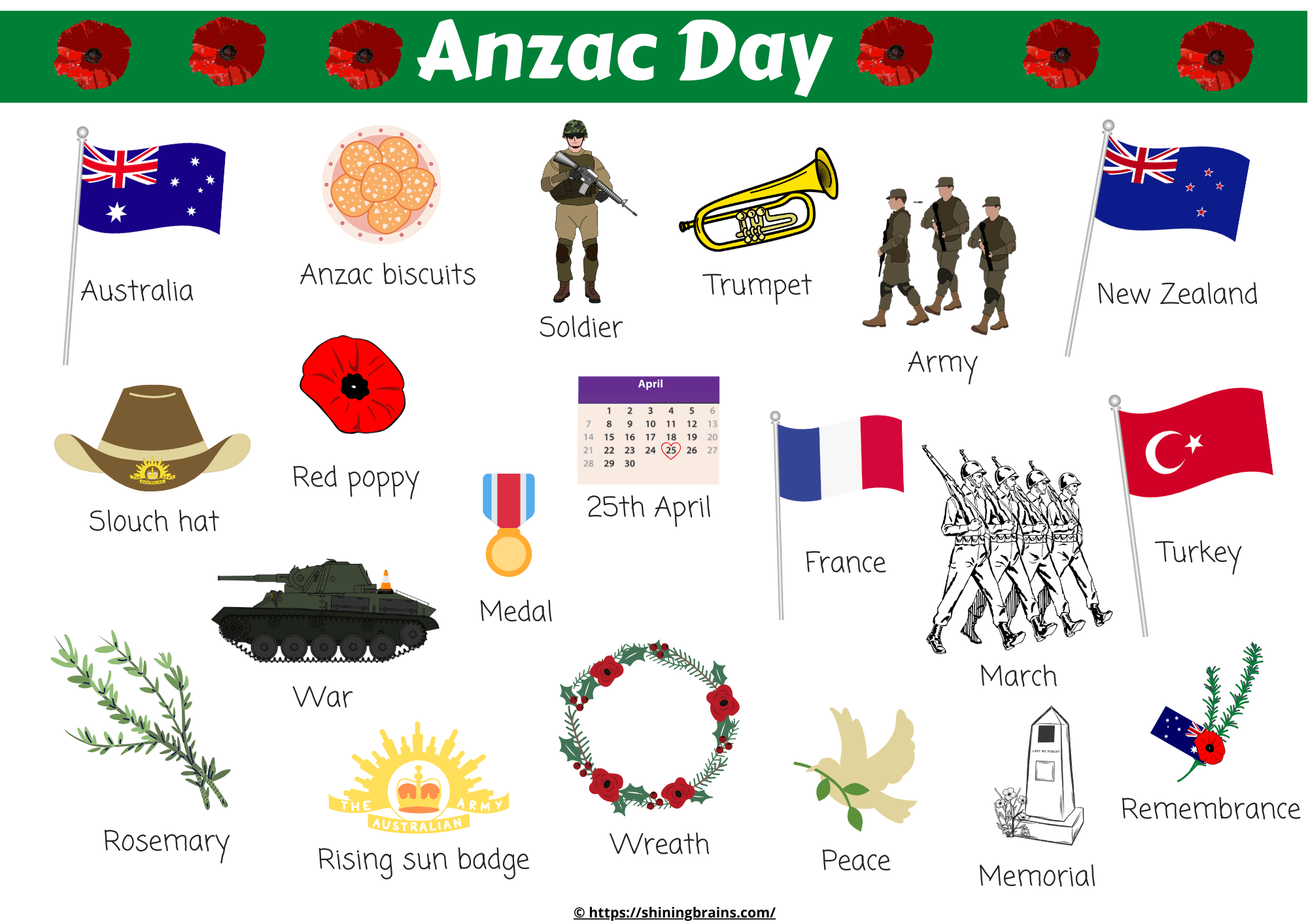 Anzac Day Words Mat Remembrance Day
