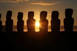 Sunset on Easter Island