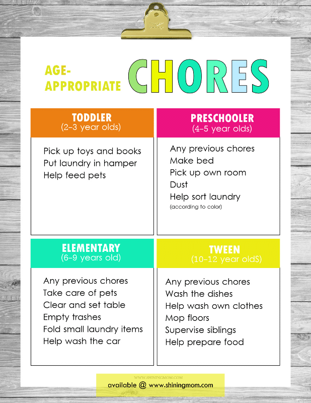 Age Appropriate Toys Chart : Free printable chore charts that work
