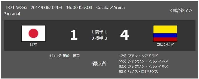2014/6/25(水) コロンビア戦 試合結果