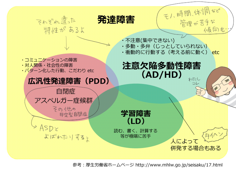 f:id:shinoegg:20160828153206j:plain