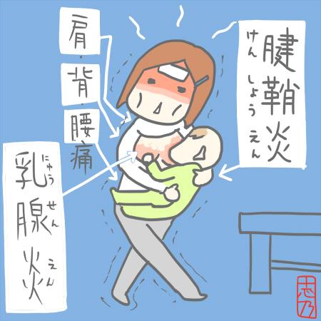 腱鞘炎 肩・背・腰痛 乳腺炎 志乃