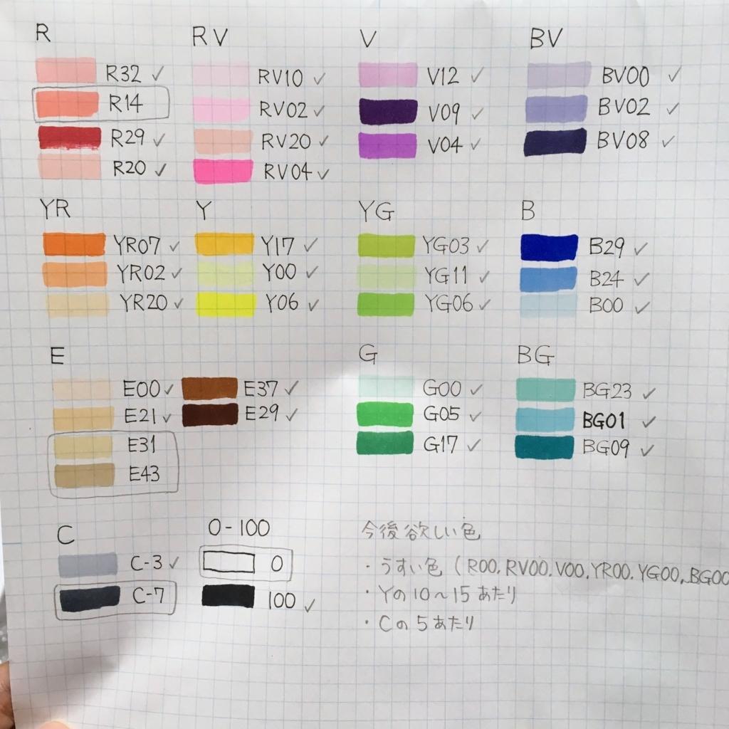 現在持っているコピック全色の一覧