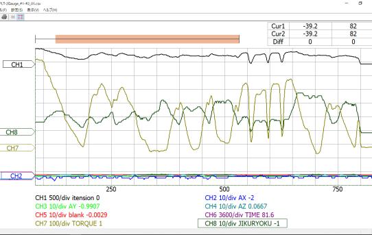 【PMD2018】2ゲージ法で軸力ブリッジも検討<ゲイン出てる>