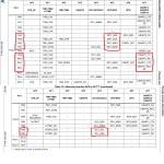 【パワーメーター2019】NucleoL432KC_SPI+I2C+HardFlowSerialのピン探し<ギリギリ入った>