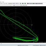 【L-RTK】フィールド測定2回目ようやく全CH取れた<磁気方位楕円校正必要>