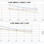 【3DP_IE】IEで溶融粘度測定できそう<キャピラリーレオメーター等価>