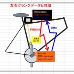 【PowerMeter2020】CPU間無線同期にESP-NOW学習開始<導入簡単で低遅延>