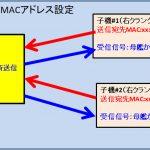 【PowerMeter2020】ESP-NOW1対2無線システムPgm構成<無線設定が簡単>