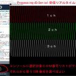 【PowerMeter2020】ProcessingでリアルタイムグラフサンプルPgm<2時間で出来た>
