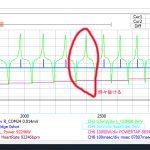 【PowerMeter2020】システムデバッグで上死点センサ再デバッグ<エッジタイミングは大変>