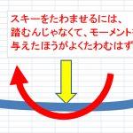 【STA】スキー板のたわみ計測調査<コト作りに徹する>