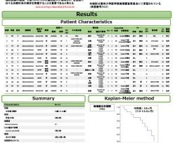 20180721日本臨床腫瘍学会