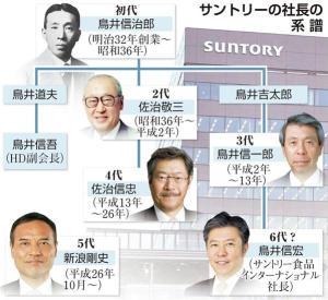 引用元:http://www.sankei.com/economy/photos/141120/ecn1411200003-p1.html