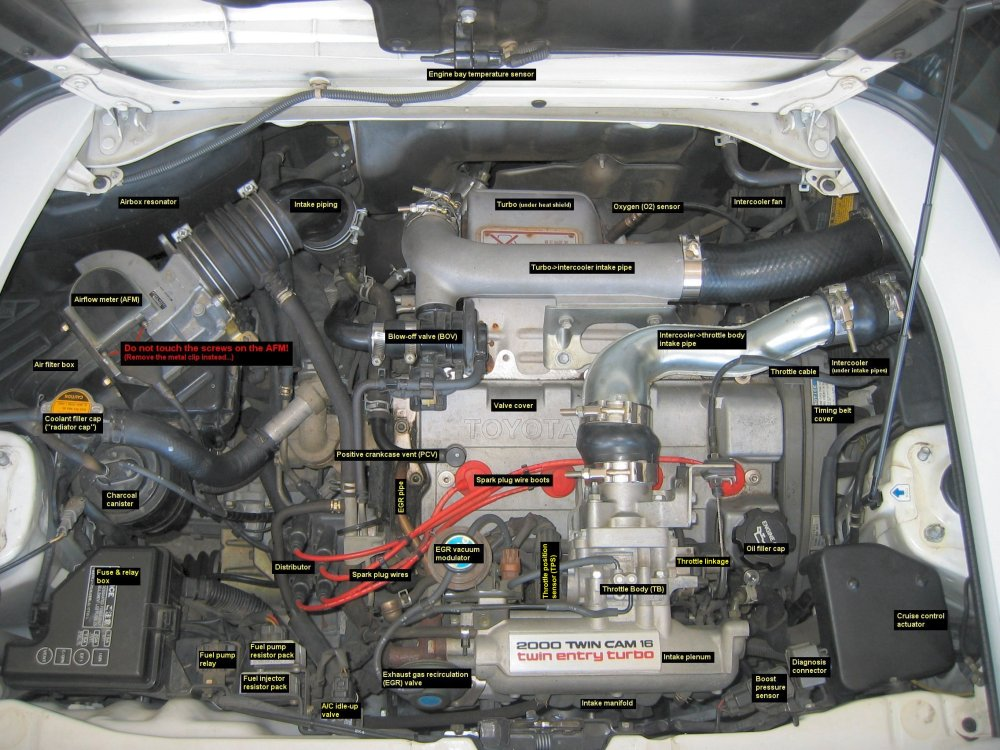 medium resolution of 1991 toyota mr2 engine diagram wiring diagrams toyota supra stock engine diagram
