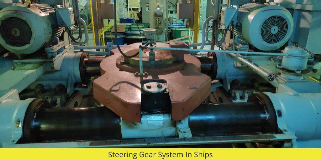 Steering Gear System in Ships