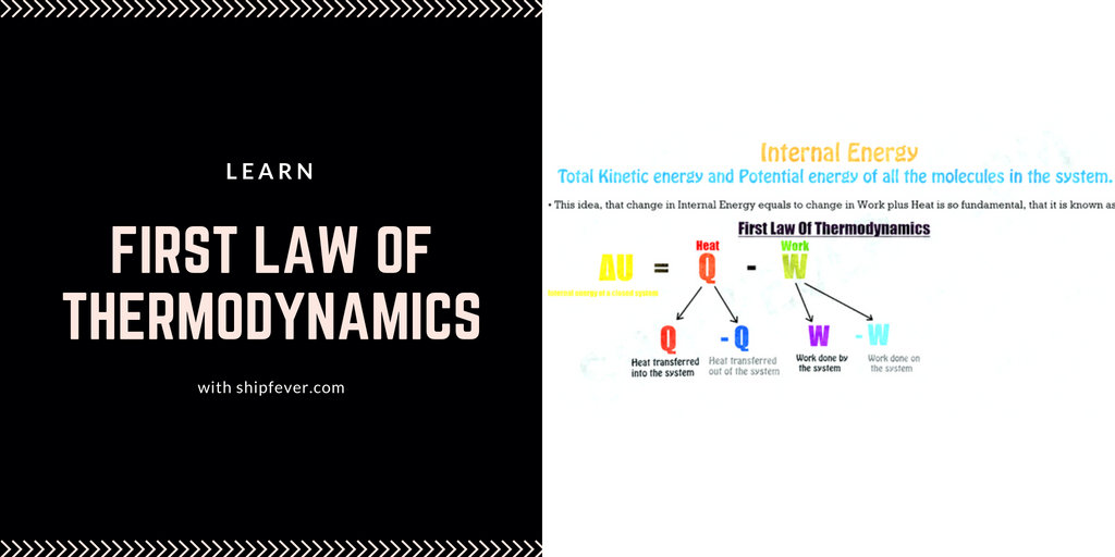 Learn First Law of Thermodynamics in Simple Language