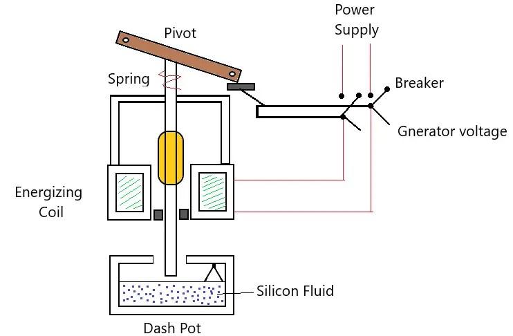 Under voltage Relay