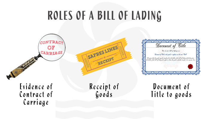 roles of a bill of lading