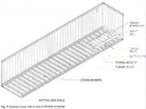 image of container bottom rail view