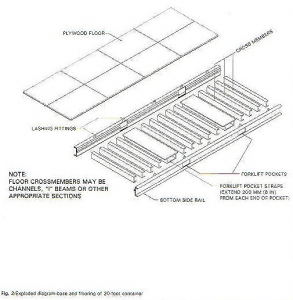 Container Floorboard View X X on drawing intermodal shipping container dimensions