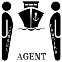 Featured image vessel and carrier agent