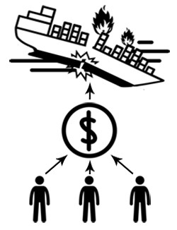 Consequences and process of General Average - Shipping and Freight Resource