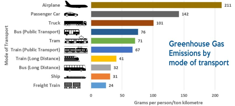 IMO2020 cost impact